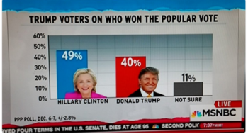 2-popular-vote