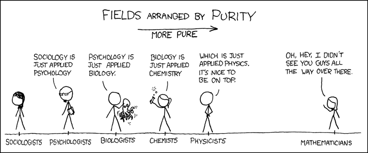 """Purity"", via xkcd"