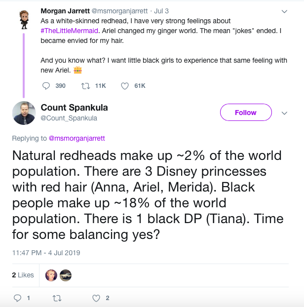 Diversity check on redhead representation