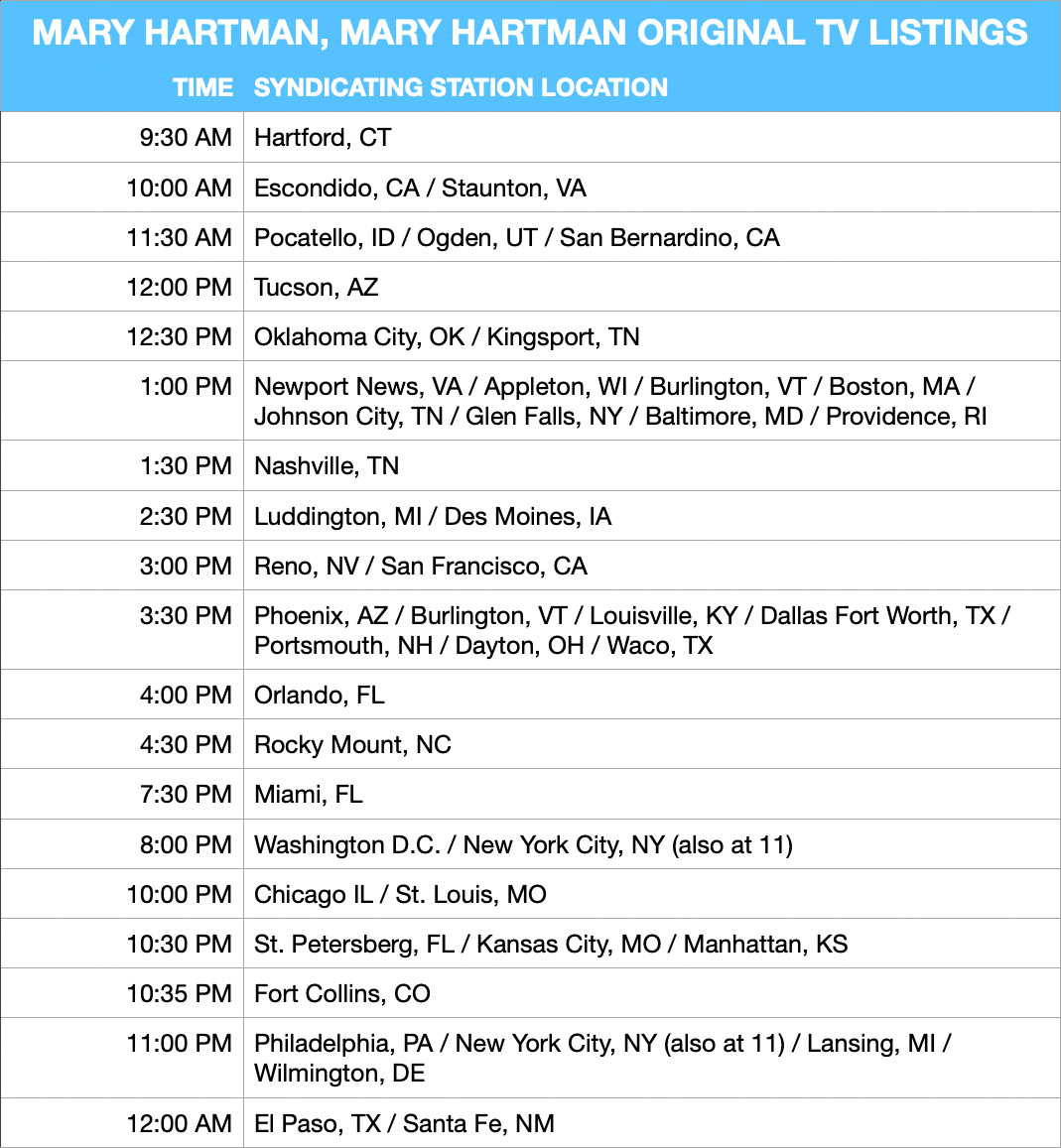 Syndicated TV listings for the show