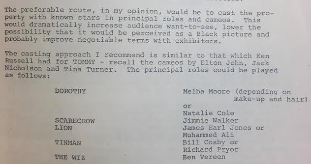 Excerpt from Warner Bros. memo discussing casting for the Wize