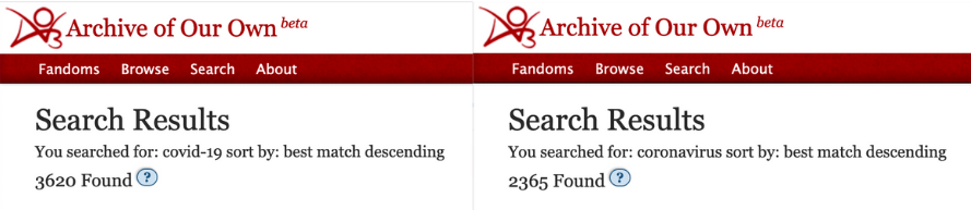 Archive of Our Own searches for terms covid-19 and coronavirus